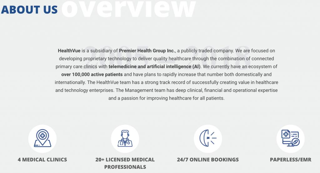 healthvue
