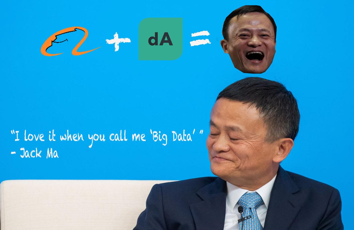 stock_price_alibaba