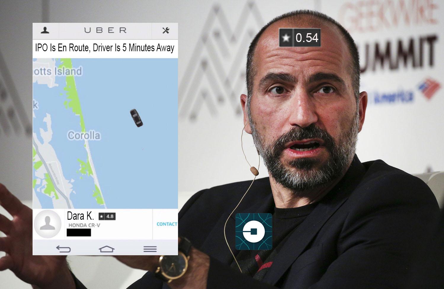 stock_price_uber