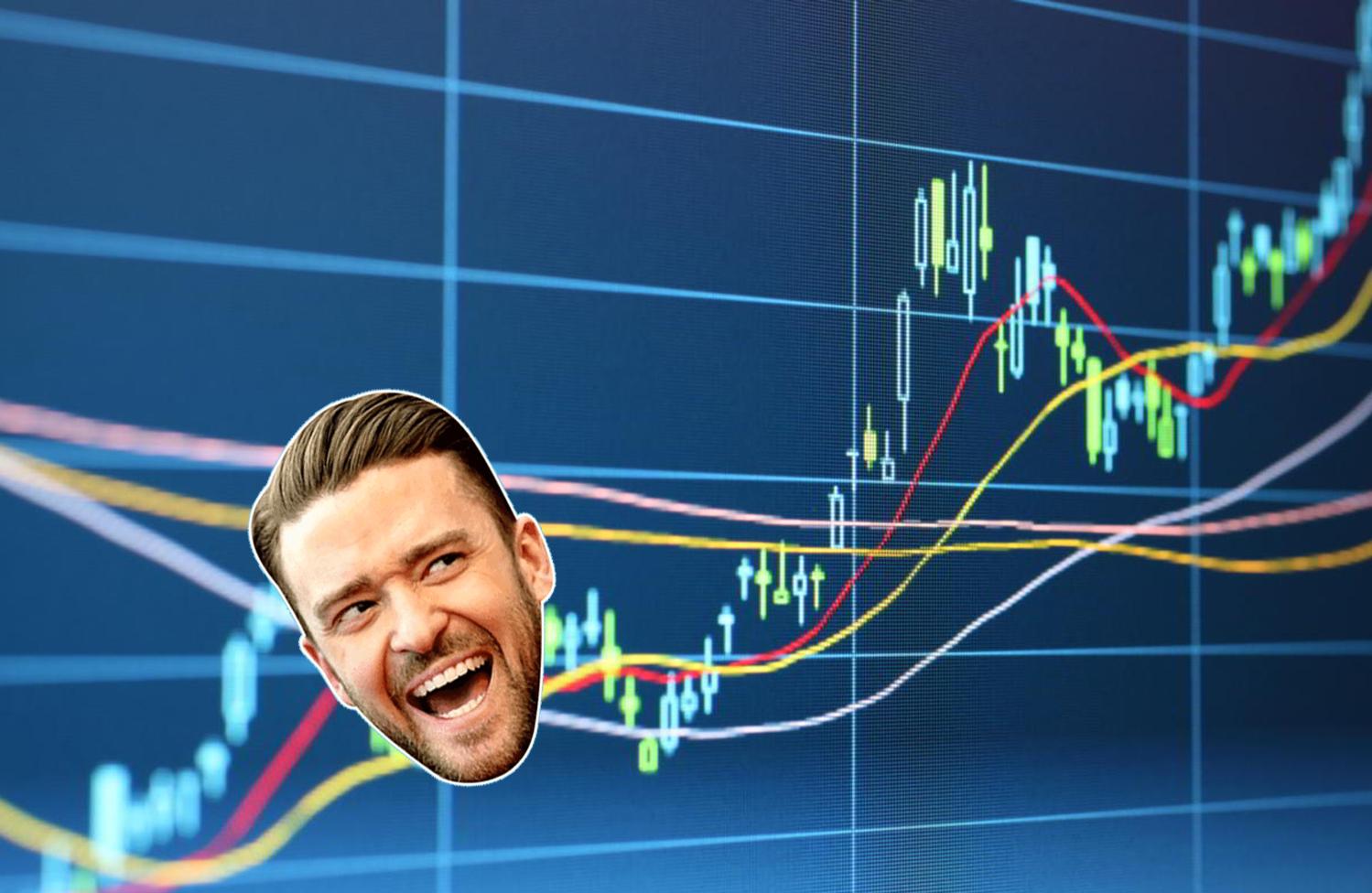 gunna be may stock market