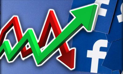 facebook stock price buy sell