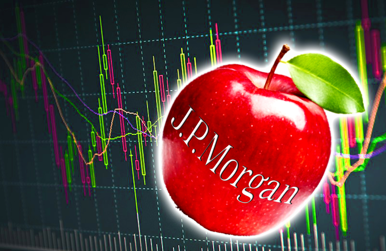 aapl stock price JP Morgan