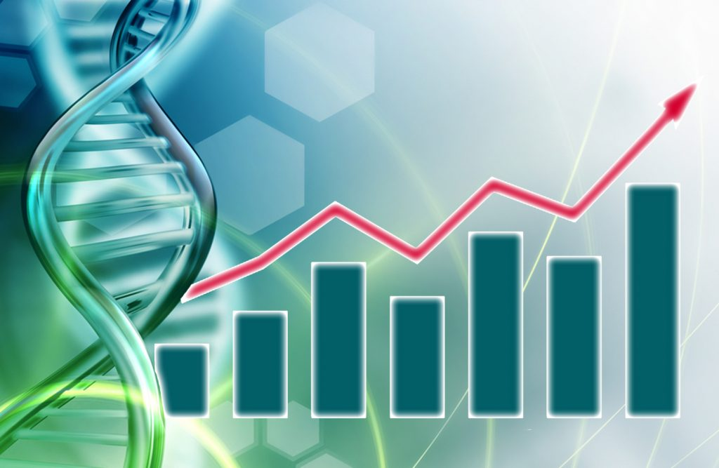 top biotechnology stocks to watch today