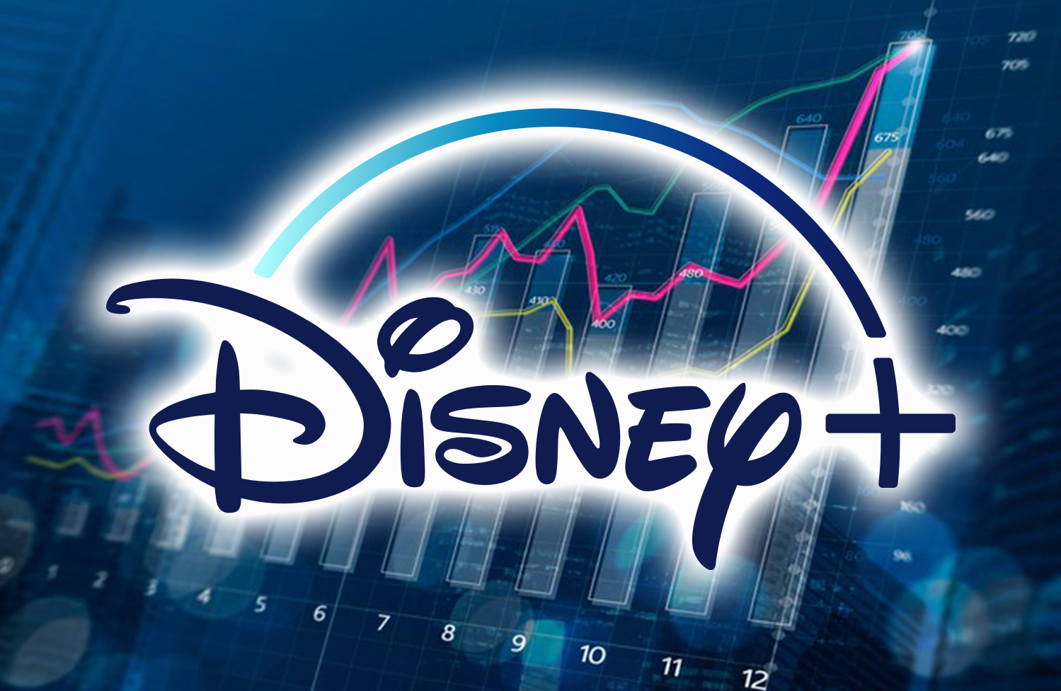 DIS stocks to buy Disney +